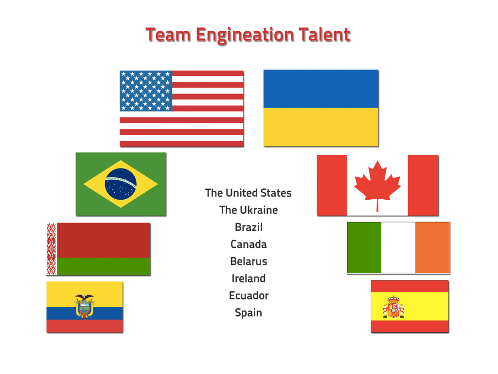 Engineation Talent Network